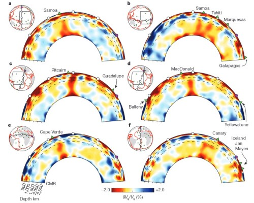 Whole-Earth seismic tomography cross sections beneath a variety of volcanic islands, (Credit French and Romanowicz; http://www.nature.com/doifinder/10.1038/nature14876)